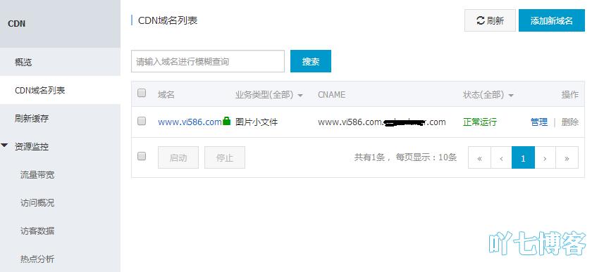 阿里云CDN域名列表