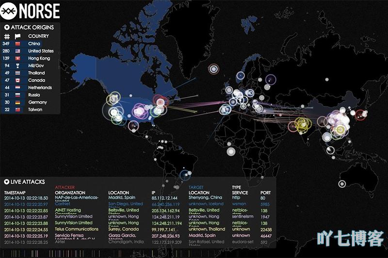 黑客攻击防御