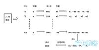 什么是文本指纹和内容指纹系统