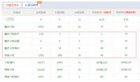 重庆小吃培训网站排名稳定首页